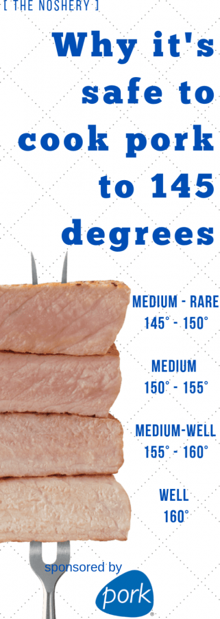 Why it's safe to cook pork to 145 degrees | The Noshery